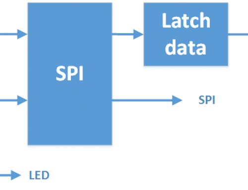آموزش ارتباط ADC با FPGA – قسمت دوم