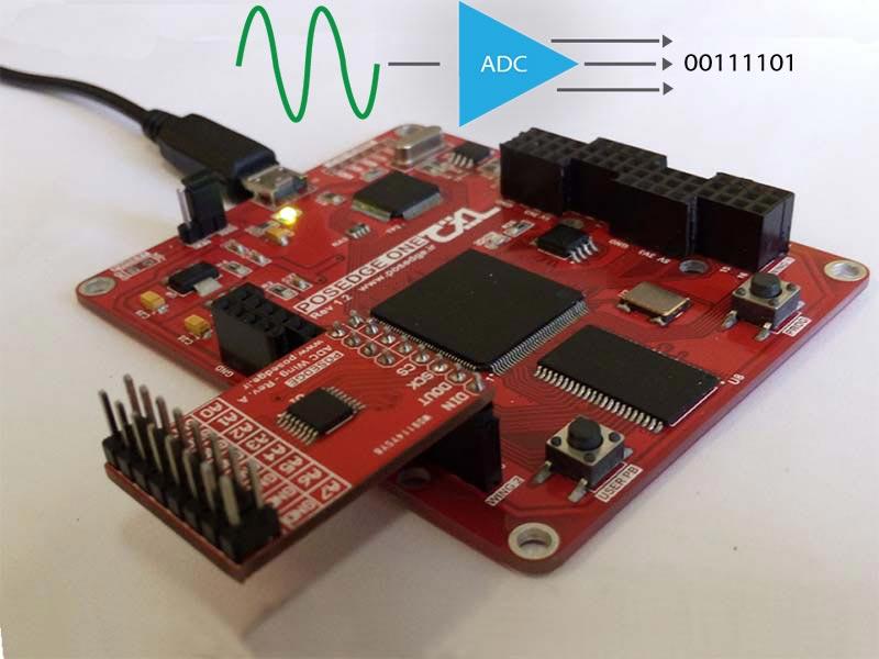 ارتباط ADC با برد FPGA